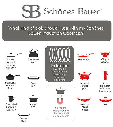 Schönes Bauen cookware working with induction cooktop