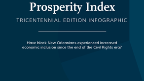 The New Orleans Prosperity Index: Tricentennial Edition