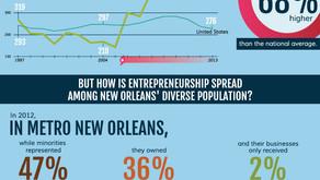 Improving Our Economy Through Inclusive Entrepreneurship (Infographic)