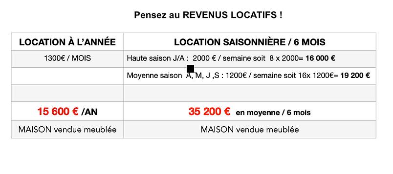 revenus locatifs.png