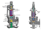 Pressure-Relief-Valve-Sizing.png