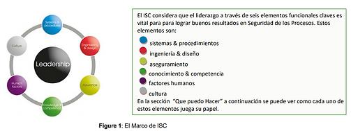Marco de ISC.png