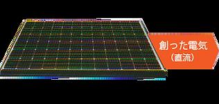 太陽光電池(直流)
