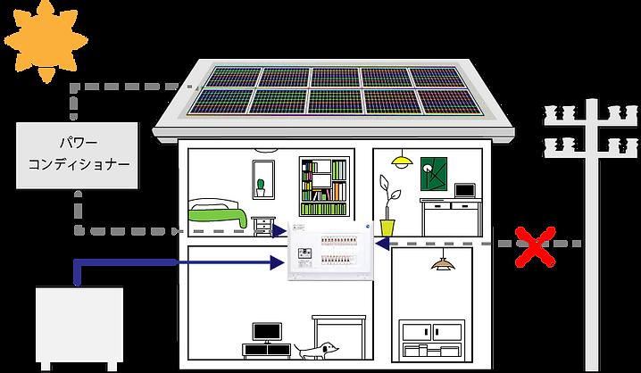 一般的な蓄電システム