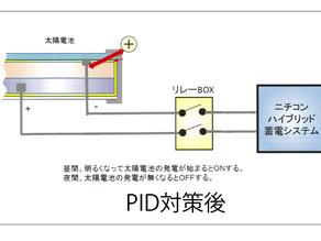 PID現象とは?PID対策を行いました。