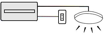 住宅分電盤から電気を送る