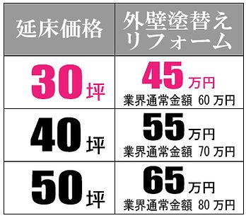 グッドリフォームの価格表。塗装リフォームの専門店です。