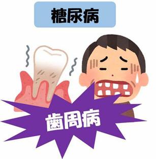 【歯周病と糖尿病】~稲澤陽三です。~