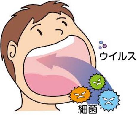 ウイルス対策と唾液の関係 ~稲澤陽三です~