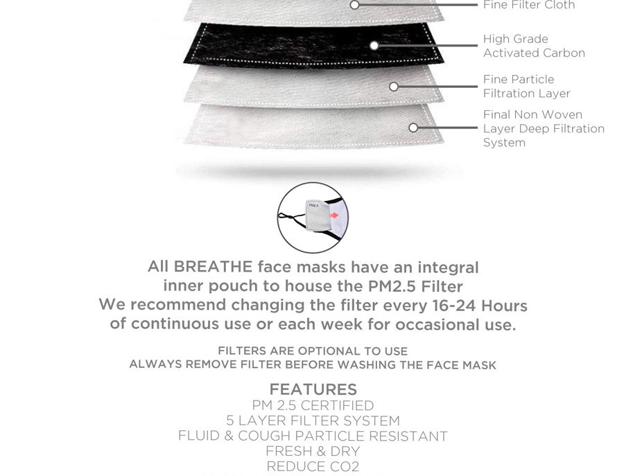 BREATHE+PROTECT - Replacement Filters (PM2.5)