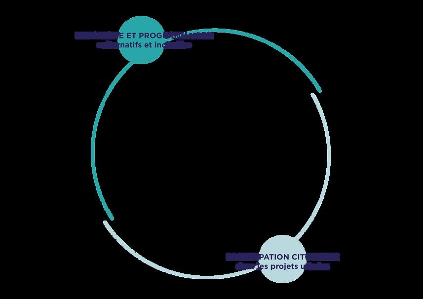 schéma 1-01.png