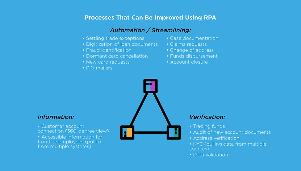 Process-Improvement-RPA.png