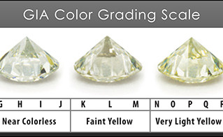Not Your Typical Diamond Buying Guide      -A new look at the 4C's of Diamond Buying
