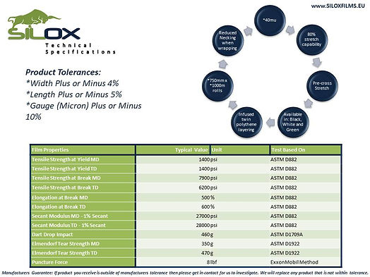 silox technical specifications.jpg