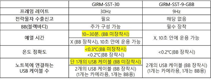 GIRM-30-9-비교-한글.jpg