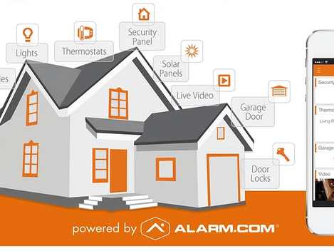Summer Security Tips : Protect your Home with a Smart Security System