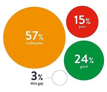 ukssd stats.jpg