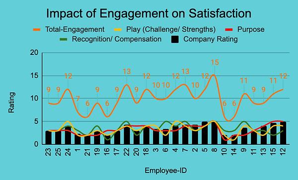 GraphSatisfaction.png