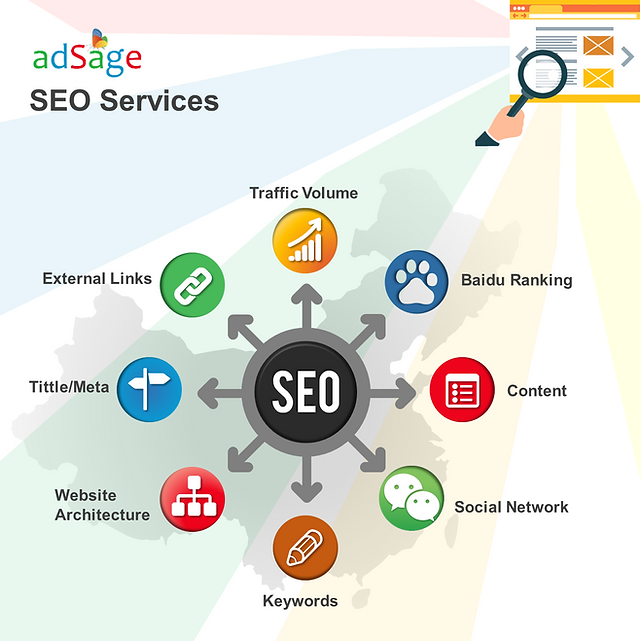 Infographics for adSage China Search Engine Optimization(SEO) service. Our SEO experts streategically work with clients to improve website rankings on Chinese internet platform such as Baidu/Sogou/360/etc. We help clients to get more website traffic volume, optimize Baidu SEO ranking, creating content with blog postings. We effectively manage keywords and provide website architecture strategy, and strengthen social media network on Chinese media platform. Our China digital marketing service provies a full range of service to help clients achieve China marketing goal.