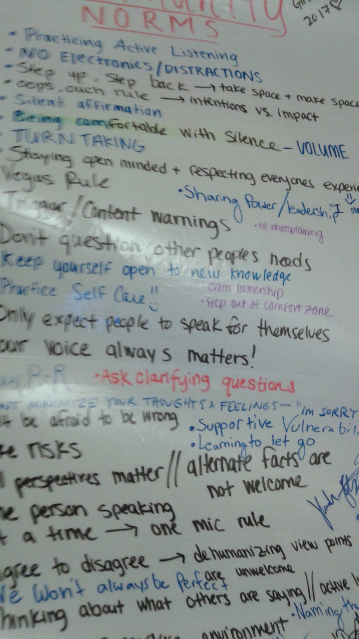 Our Class Norms