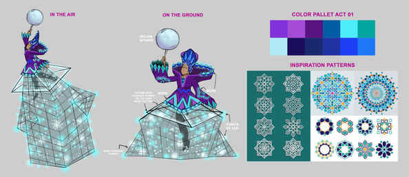 Others Costumes Concept Art for the World Cup 2019 in Qatar, Dubai.