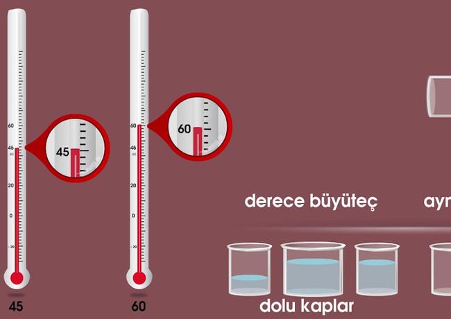 deney kapları su boşaltma derece ölçüm