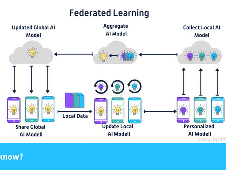 Federated Learning - Brings the AI to Data
