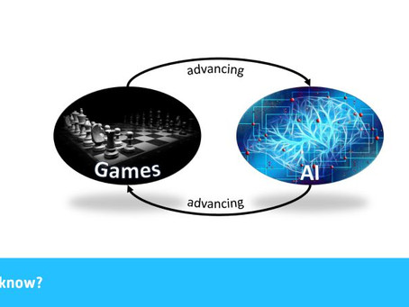 AI and Computer Games
