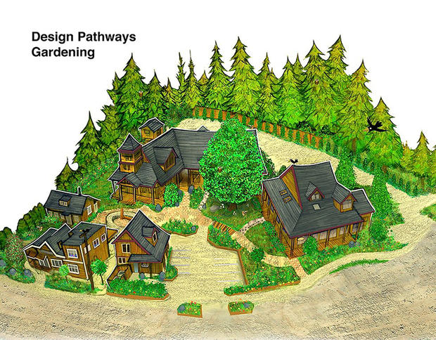Design for Permaculture Gardens