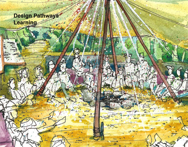 Design for taking Permaculture Classes