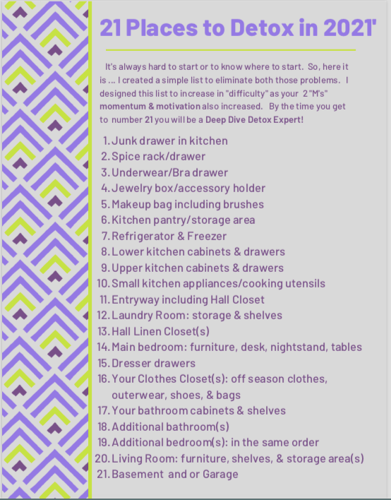 21 locations/rooms to Detox in 2021'.  The list is designed for you to build #motivation & #momentum as you progress.