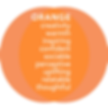Orange_Keyword_medium.png