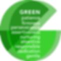 Green_Keywords_medium.png