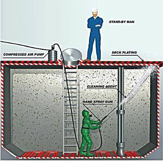 تنظيف خزانات بالرياض شركة ميكس كلين.jpg
