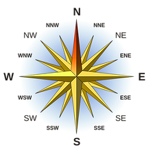 Compass_Rose_English_North.svg[1].png