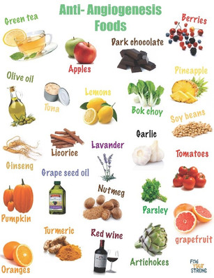 ANTIANGIOGENIC FOODS:  Top 30 Foods To Prevent & Treat Cancer