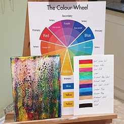 colourwheel.jpg
