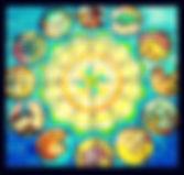 Detailed Horoscope