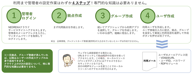 4STEP(j).png