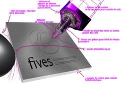 FIVES GRAVURE maquette.jpg