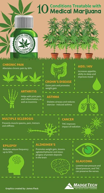 benefits-of-medical-marijuana-infographi