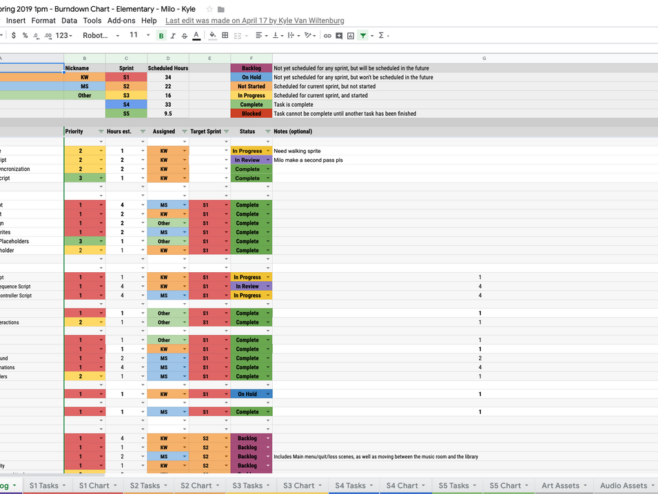 Elementary_Task_Sheet