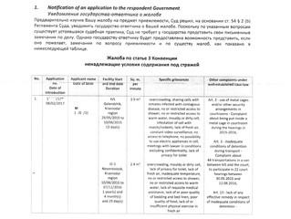 ЕСПЧ вновь усмотрел нарушения в СИЗО Новороссийска и ИВС Геленджика