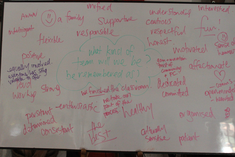 Team brainstorm about what kind of team we want to be