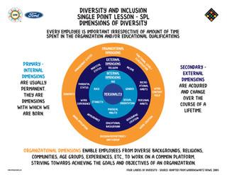 Dimensions of Diversity.jpg