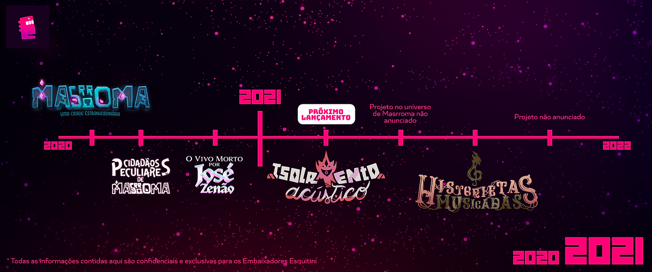 TIMELINE-ESQUITINI-2021.png