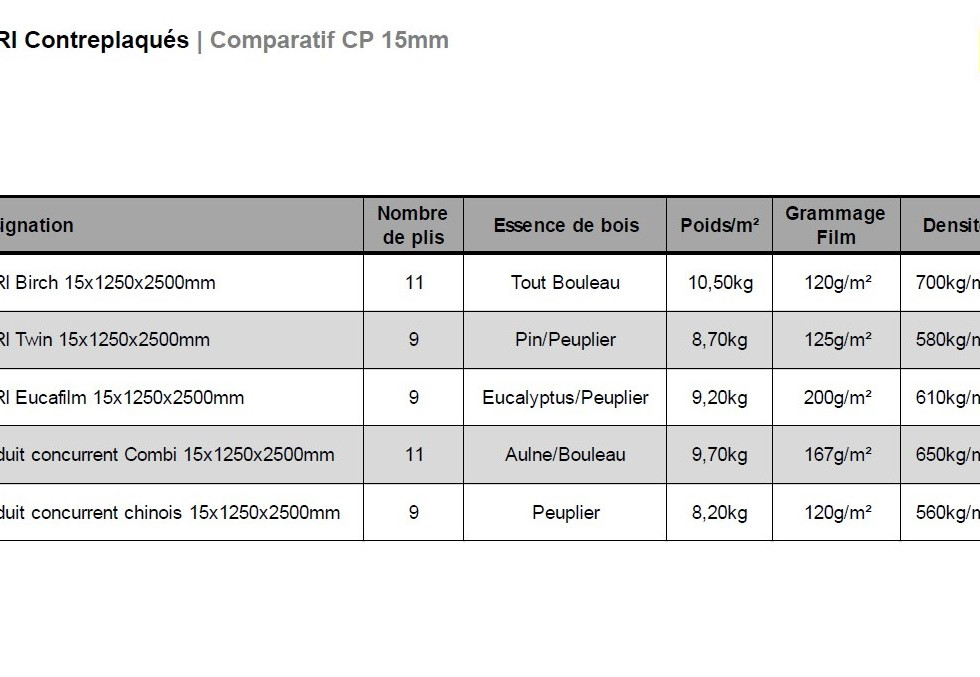tableau-comparatif-cp-15mmjpg