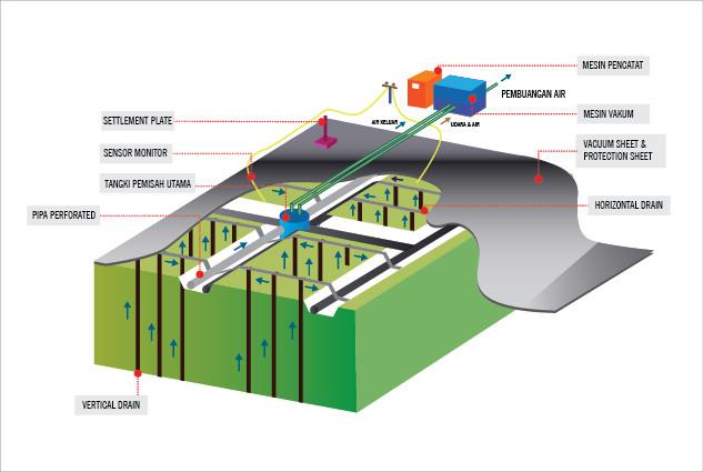 gambar metode GVS-hi res-01.jpg