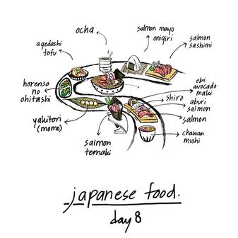 30 chew - day 8, fav japanese food.