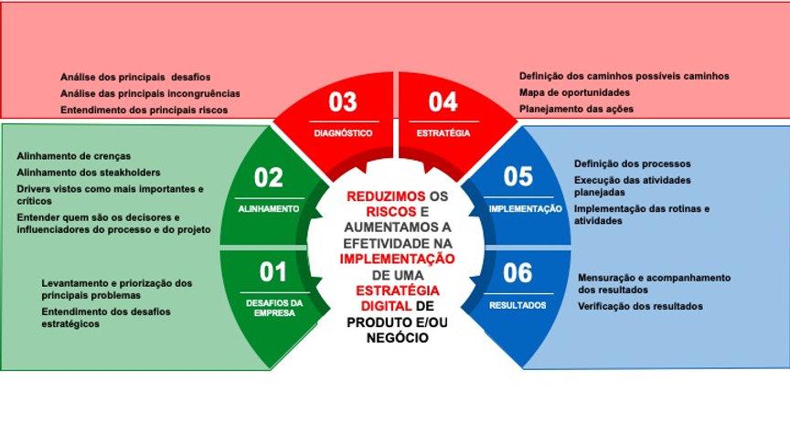 METODOLOGIA 3RED PN2.jpg